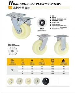 plastic industrial caster series